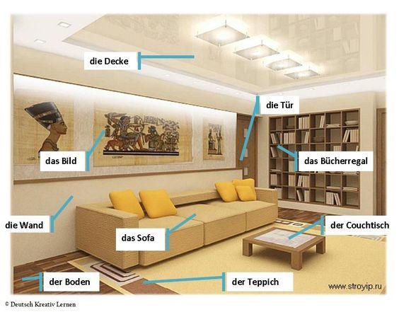 Das Wohnzimmer | DEUTSCH: Wortschatz | Pinterest