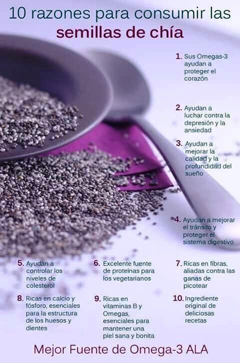 Eco Reciclaje Beneficios Y Uso De La Chía Andina Health And Nutrition Diet And Nutrition Nutrition Recipes
