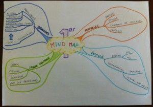 mind_map_final