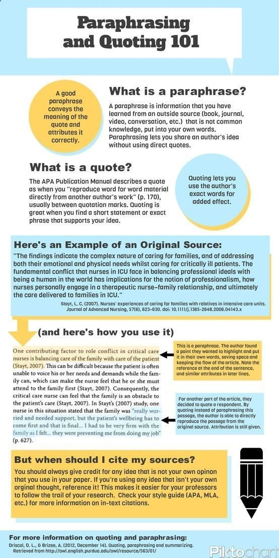Pin By Robyn On School Academic Writing Paraphrase Essay Apa How To Cite Mutiple Sntence That Were Paraphrased