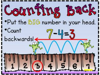 Subtraction strategy printables