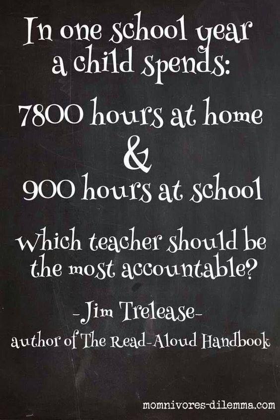 who's responsible-Teachers vs home