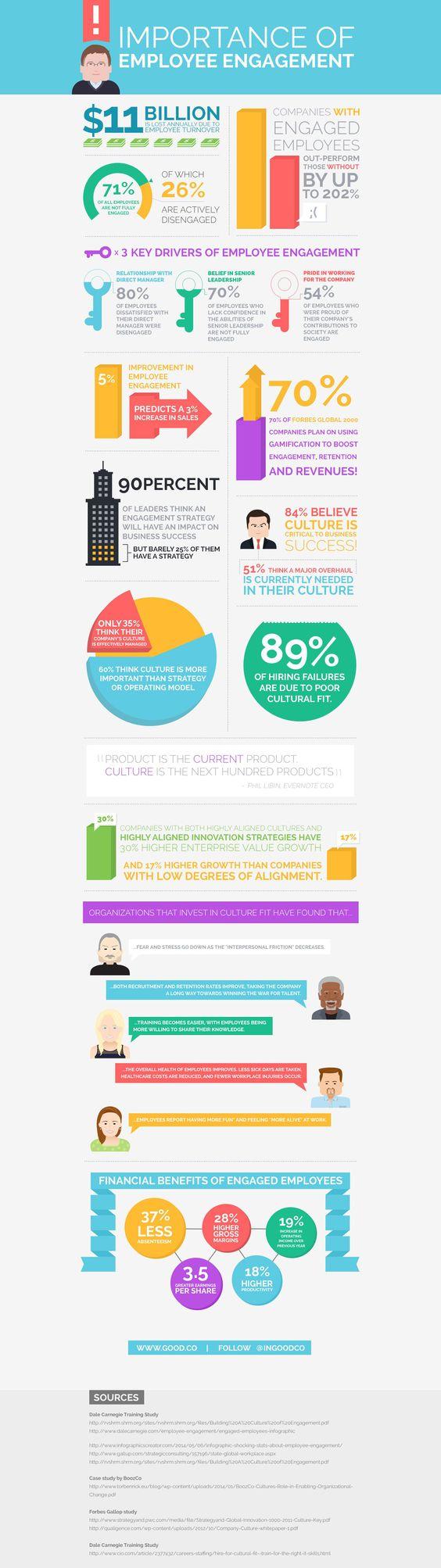 ¿Por qué es importante lograr el compromiso de los empleados? | Mundo Ejecutivo