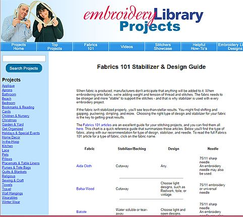 Embroidery - Which stabilizers to use with which fabrics. Also - which needles to use! Great guide from http://www.emblibrary.com/
