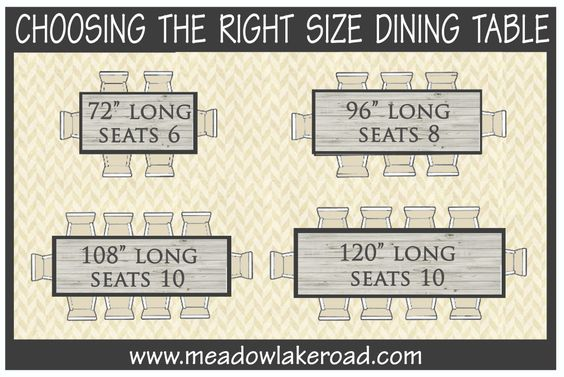 Choosing the right size dining table table and chairs for 10 seat table dimensions