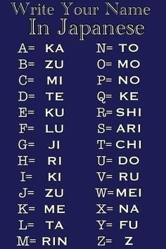 Pin By Paly On Aprender Japones Japanese Words Sign Language Alphabet Alphabet Code