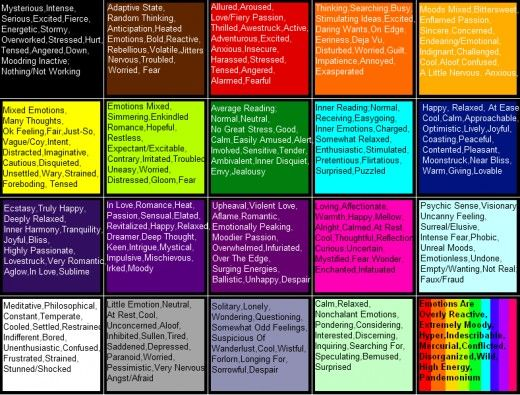 Mood Ring Color Chart And Meanings Paint Colors Paint