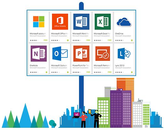 Microsoft Csp Cloud Platform Orchestrate Manage Azure Resources Gain Instant Visibility Control Microsoftcsp Micros Public Cloud Clouds Cloud Services