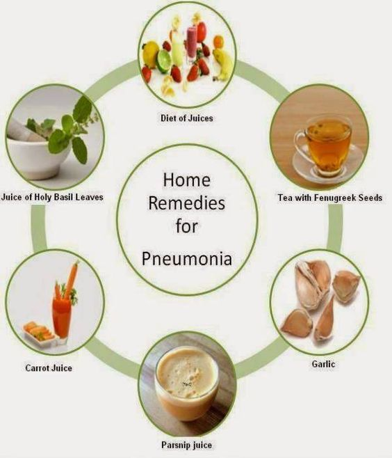 Natural Home Remedies for Pneumonia