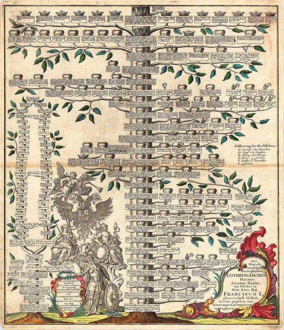 Des Durchlauchtigste Herzoglichen Lothringischen Hauses Stamm-Tafel