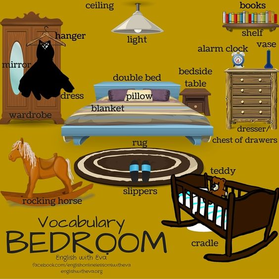 Vocabulary bedroom esl efl english vocabulary for Bedroom y sus partes en ingles