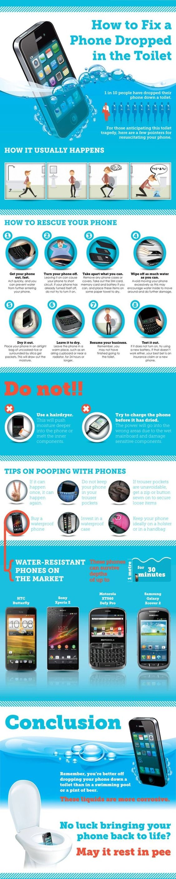How To Fix A Phone That Fell Into A Toilet