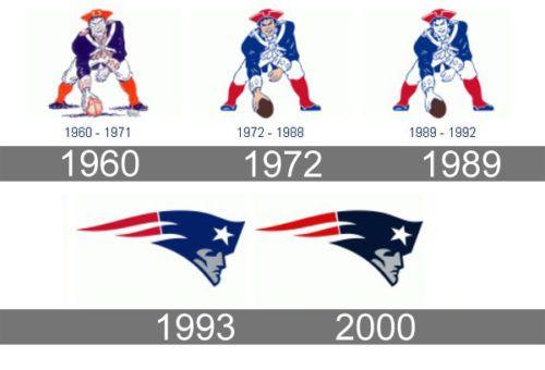 New England Patriots Logo History New England Patriots Logo New England Patriots Football Logo