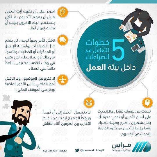 خطوات للتعامل مع الصراعات داخل بيئة العمل Learning Websites Business Infographic Funnny Quotes