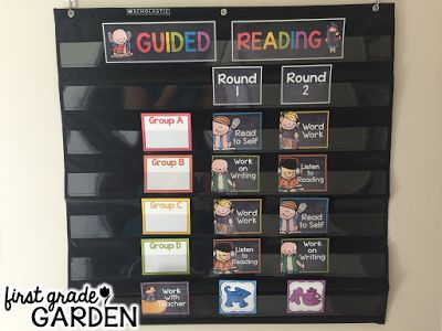 Guided Reading Schedule {What is the Rest of the Class Doing?} - First Grade Garden