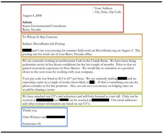 Basic Cover Letter Format  Prof Dev  Cover Letters