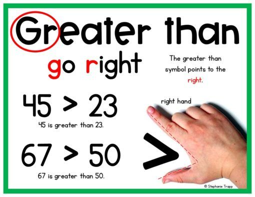 Greater Than Less Than Lessons For First Grade First Grade Greater Than Lesson