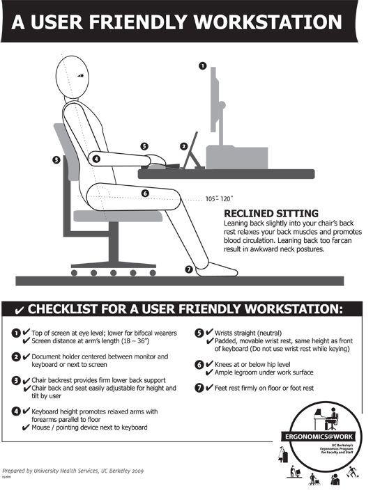 An ergonomic work station www.inspirationoffice.co.za