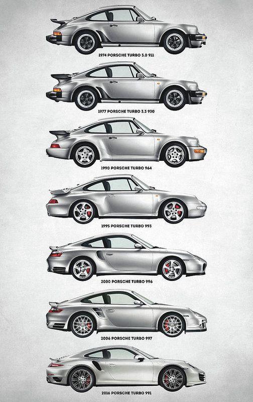 Pin By Nicolas Kgs On Sciana In 2020 Porsche Cars Porsche 911 Turbo Vintage Porsche