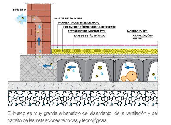 Pinterest the world s catalog of ideas - Forjado sanitario caviti ...