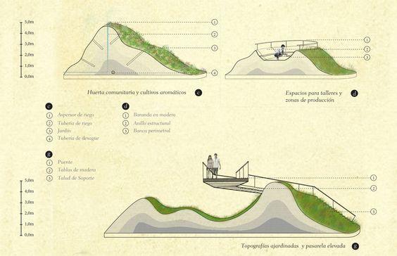 Matadero : Proyectos/Projects