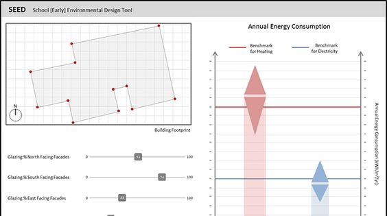 An Environmental 'App' for Architects: Utilising Artificial Neural Networks and…