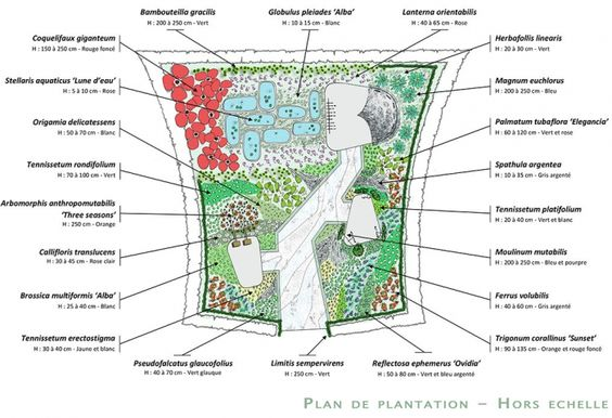Pinterest the world s catalog of ideas for Christophe chaumont