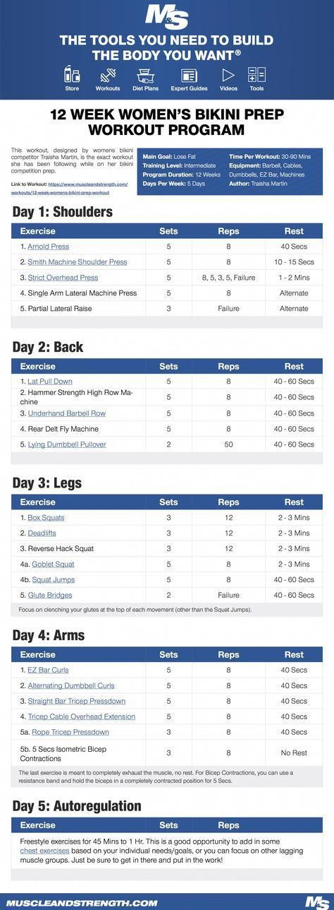 Pin On Fitness Body Muscle building workout plan pdf