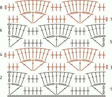 Планета Вязания   Многоцветный узор крючком № 4. Схема вязания узора крючком