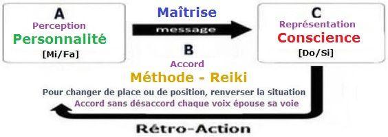 Le Reiki E6126b74572f33458b59b8af6ba6f369