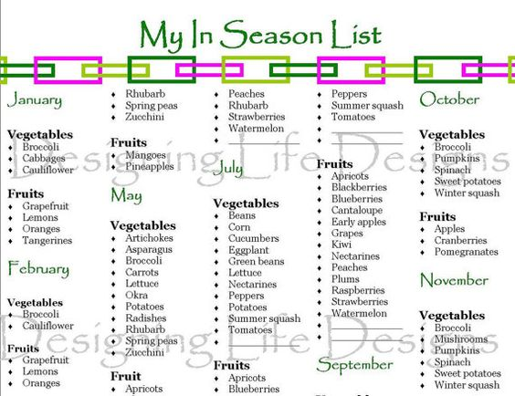 list of fruits and vegetables in season fruit and vegetable list meal planning 30735