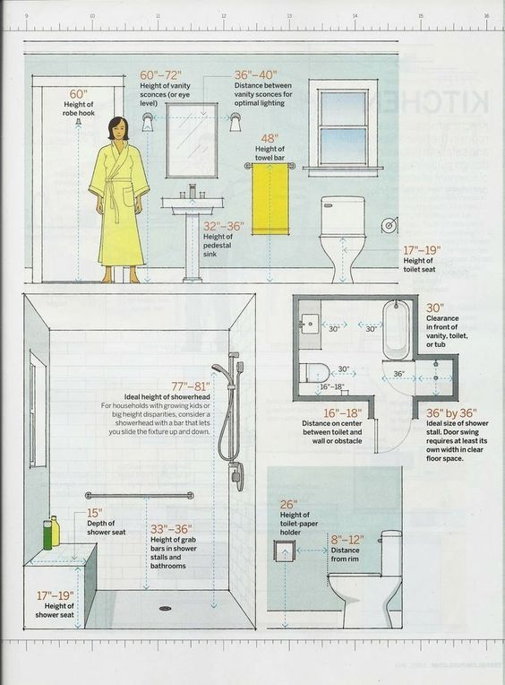 Linear Shower Drain And Trench Drain Systems In 2020 Bathroom