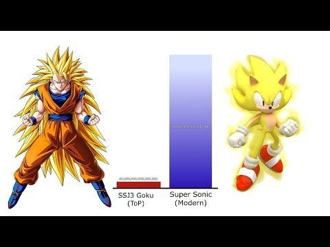 Goku Vs Sonic Power Levels Over The Years Db Dbz Dbs Youtube Goku Vs Dbz Sonic