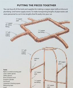 You can build this trellis with a few simple tools and supplies. Click on the drawing to enlarge to a readable size
