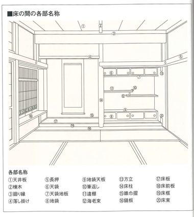 ケヤキ貼 書院板 ロー引き仕上げ 銘木 床の間材 材木 建材 Oku Wood オクウッド Japanese Architecture Space Architecture Japanese Garden House
