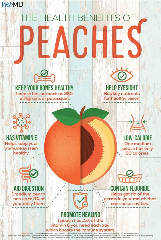 Peaches Benefits infographic