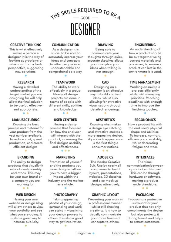 17 Best images about Z Classic Resume on Pinterest Cool resumes - classic resume format