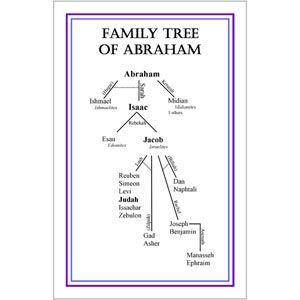 Family Tree of Abraham Poster 1.00 - 11.1KB