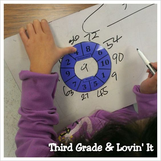 I love this multiplication wheel for whiteboard fact practice. Post includes link to free wheel pattern. Could also use for addition.