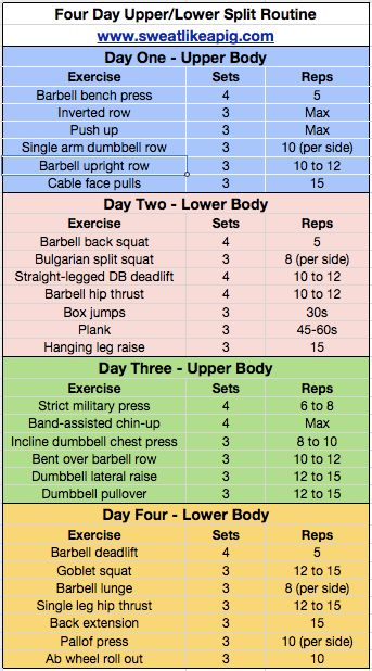 Fantastic upper/lower body split routine from the ever-inspiring Tara,via sweatlikeapig.com.
