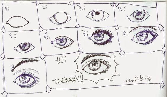 Como dibujar un ojo.