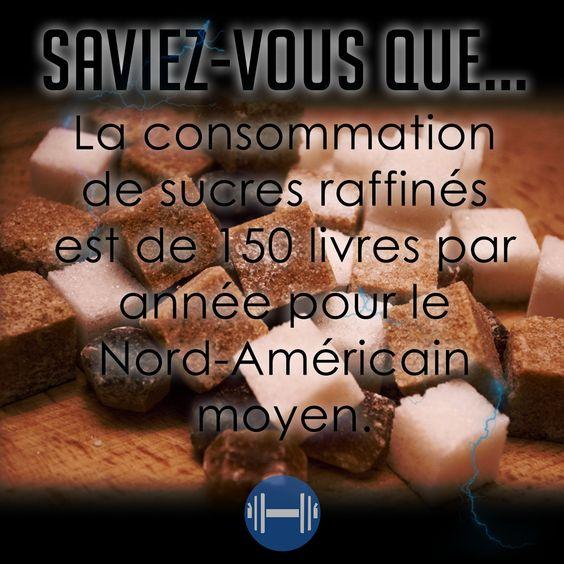 SAVIEZ-VOUS QUE... | La consommation de sucres raffinés est de 150 livres par année pour le Nord-Américain moyen. | DynamicTeamFIT