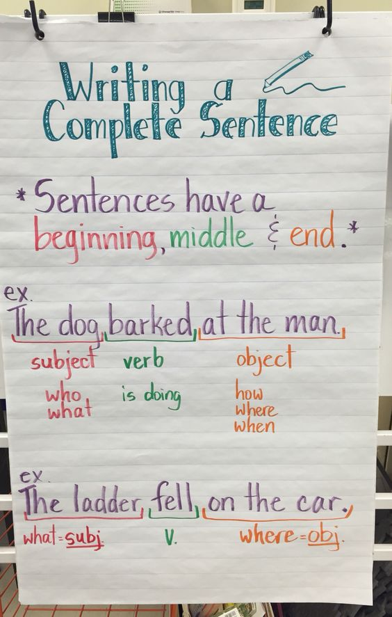 writing a comlete sentence anchor chart subject verb object classroom ideas pinterest. Black Bedroom Furniture Sets. Home Design Ideas