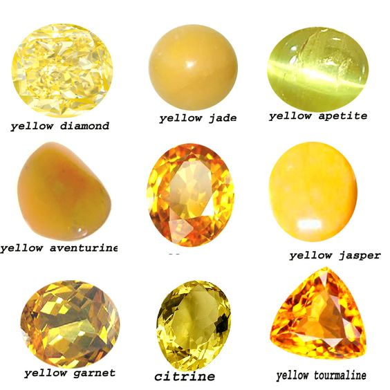 yellow gemstones gem stones quot wonders of nature