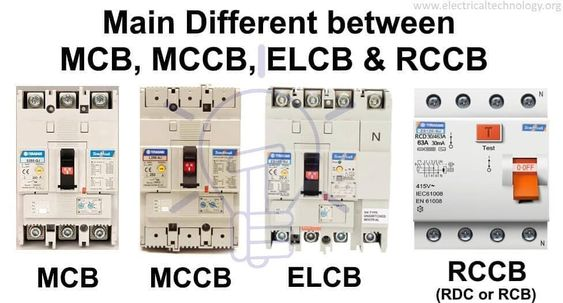 Difference Between Mcb Mccb Elcb And Rccb Rcd Or Rcb Circuit Breakers Https Www Electrica Electrical Circuit Diagram Electricity Basic Electrical Wiring