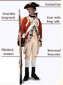 Revolutionary War Red Coats - Coat Nj