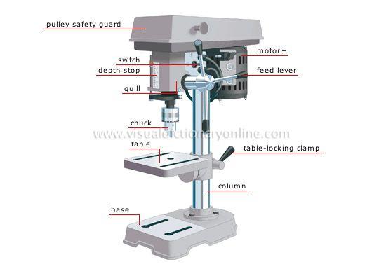 Parts Of Drill Press ECE Carpentry Pinterest Tools
