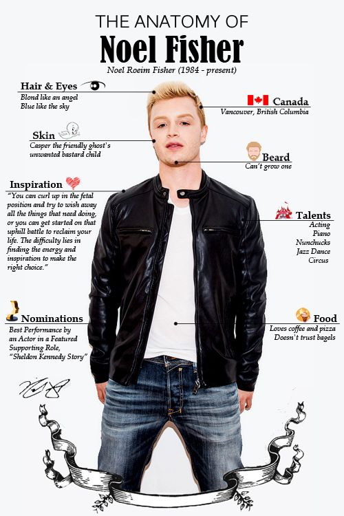 The anatomy of Noel Fisher