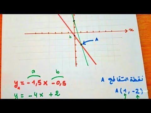 الحل البياني لجملة معادلتين من الدرجة الأولى بمجهولين للسنة الرابعة متوسط 4am فيزيك Youtube Chart Line Chart Diagram
