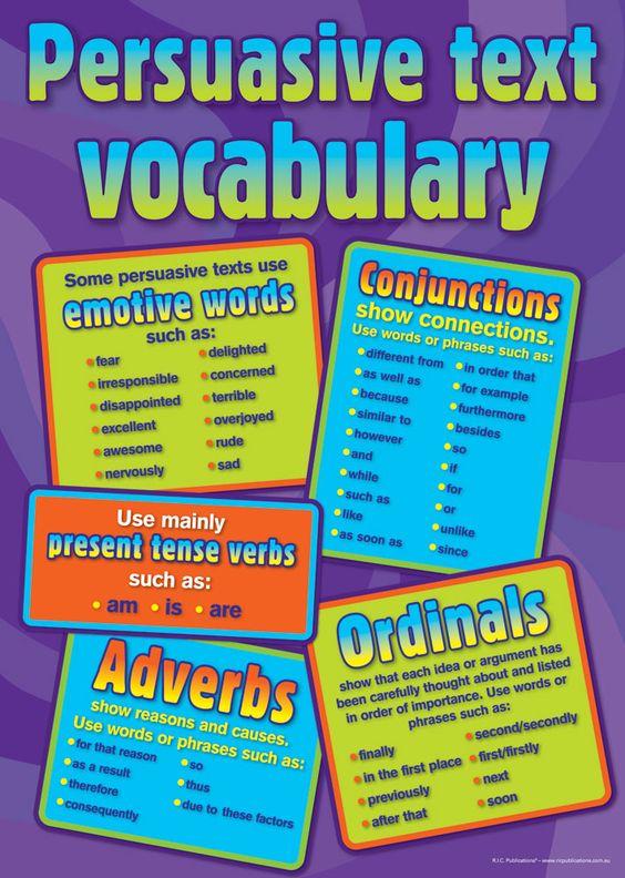 useful essay writing words